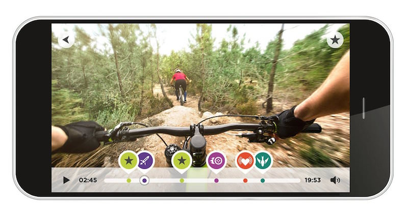 TomTom Bandit 4k Action Video Camera: Review - Wisely Reviews